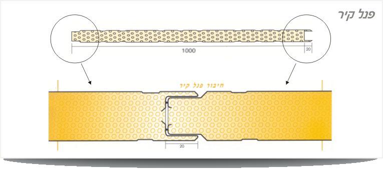 פוליאוריטן גג